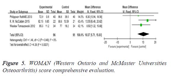 biomedres-comprehensive-evaluation