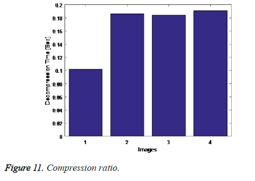 biomedres-compression-ratio