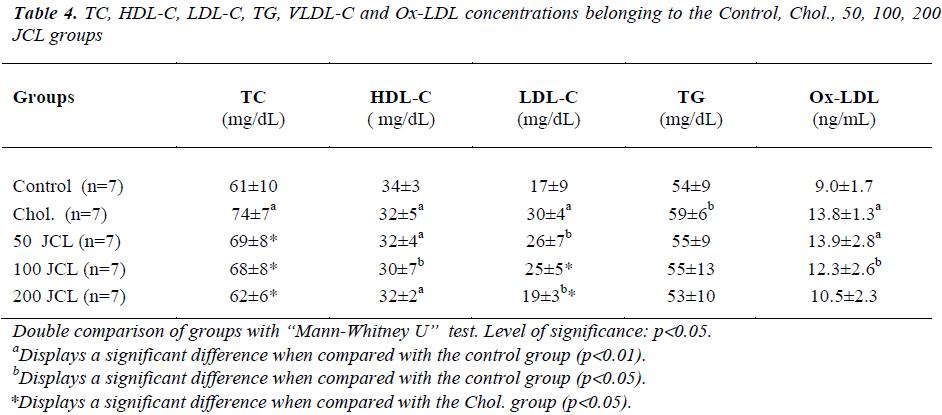 biomedres-concentrations-belonging