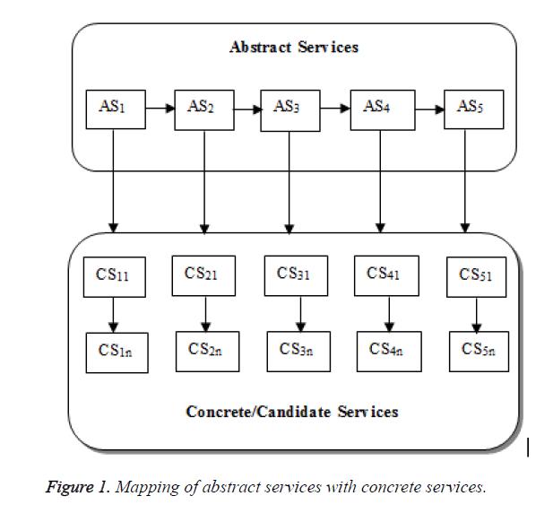biomedres-concrete-services