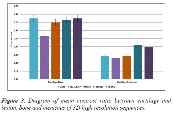 biomedres-contrast-ratio