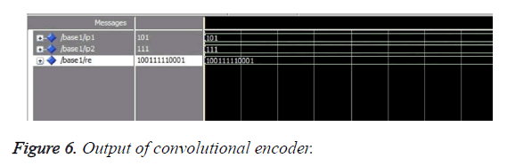 biomedres-convolutional-encoder