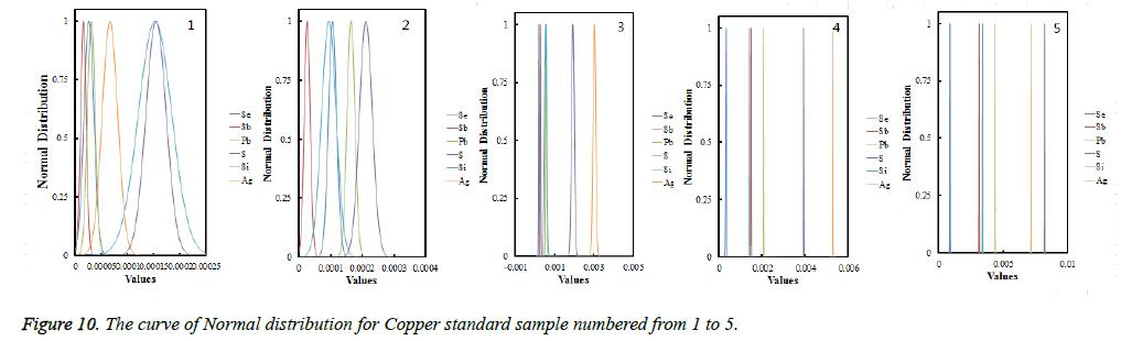 biomedres-curve-cathode-copper