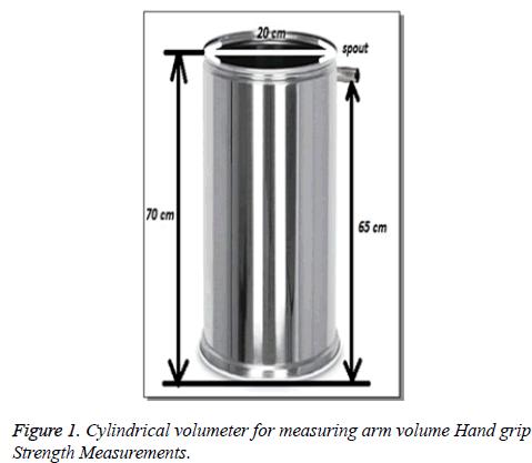 biomedres-cylindrical-volumeter