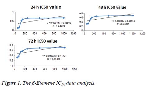 biomedres-data-analysis