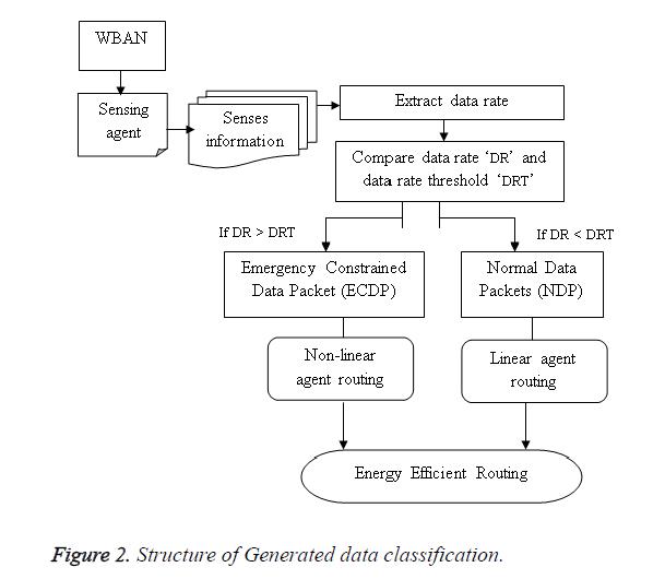 biomedres-data-classification
