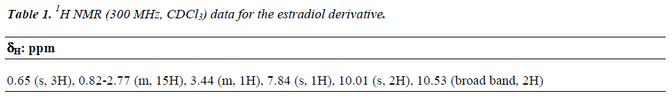 biomedres-data-estradiol-derivative