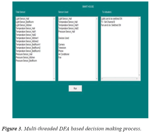 biomedres-decision-making-process