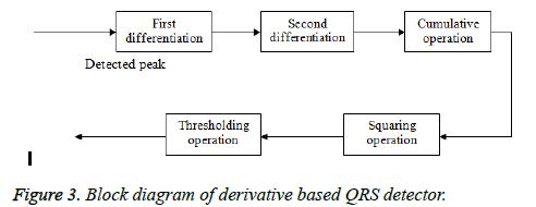 biomedres-derivative-detector