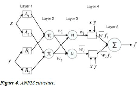 biomedres-derivative-structure