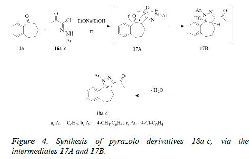biomedres-derivatives-intermediates