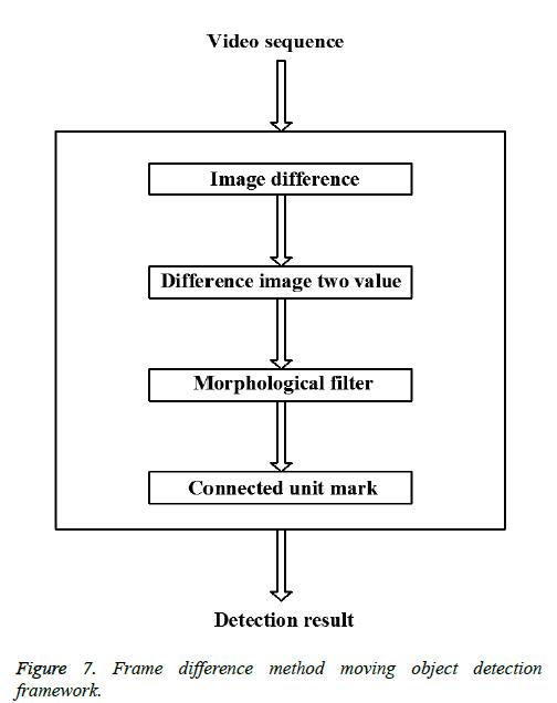 biomedres-detection-framework