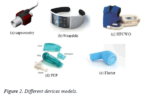 biomedres-devices-models