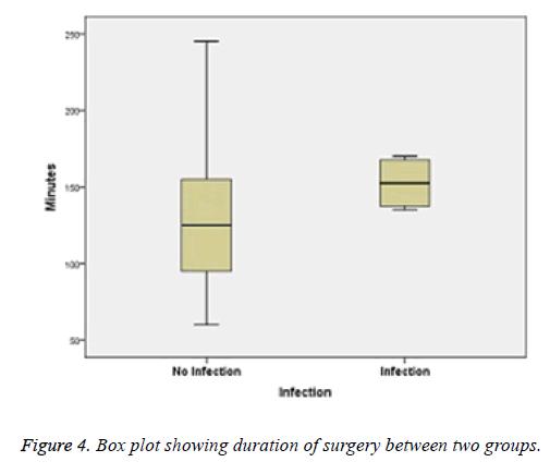 biomedres-diagnosis-surgery