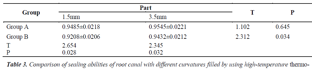 biomedres-different-curvatures-filled