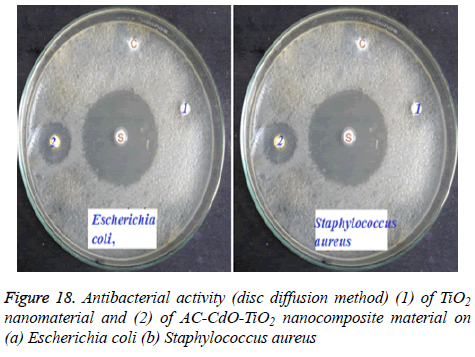 biomedres-disc-diffusion