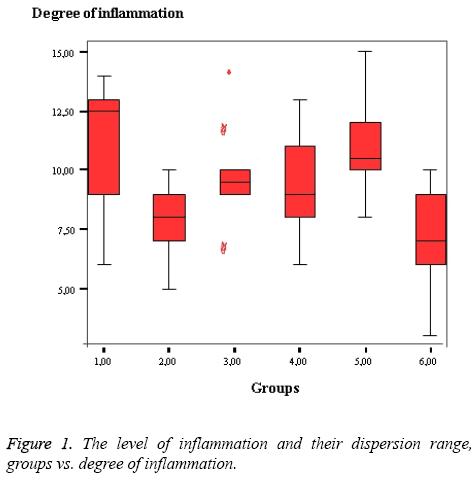 biomedres-dispersion-range