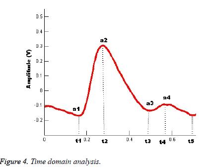 biomedres-domain-analysis