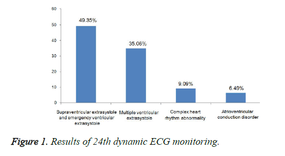 biomedres-dynamic-ECG-monitoring
