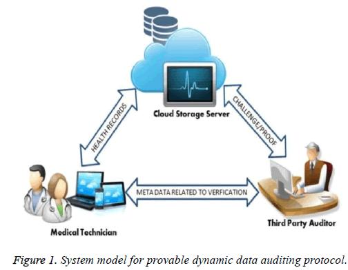 biomedres-dynamic-data