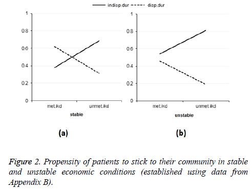 biomedres-economic-conditions