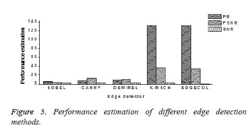biomedres-edge-detection