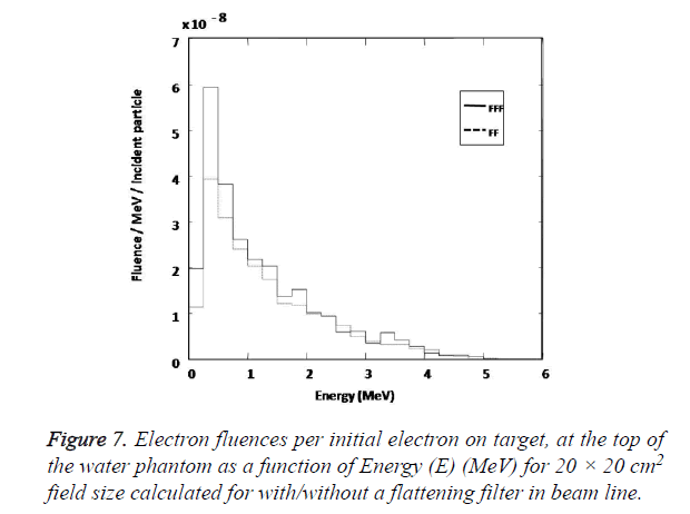 biomedres-electron-target