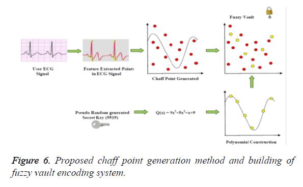 biomedres-encoding-system