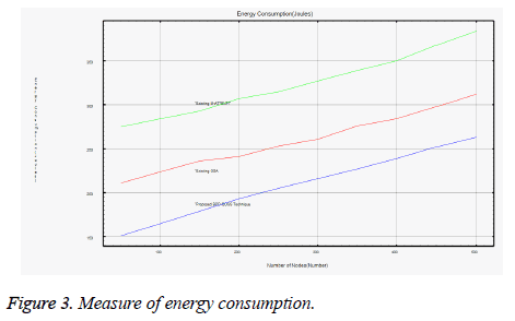 biomedres-energy-consumption