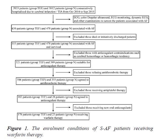 biomedres-enrolment-conditions