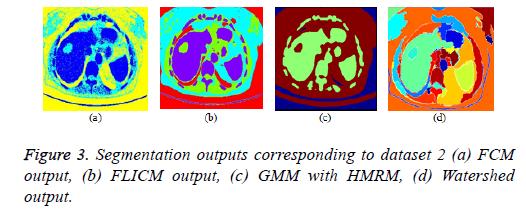 biomedres-entropy-dataset