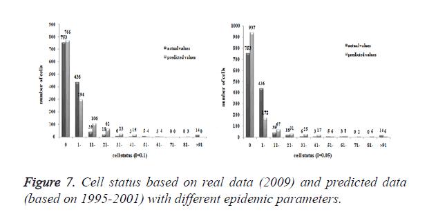 biomedres-epidemic-parameters