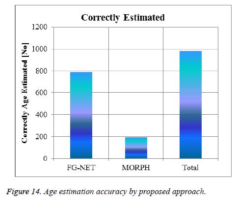 biomedres-estimation-accuracy