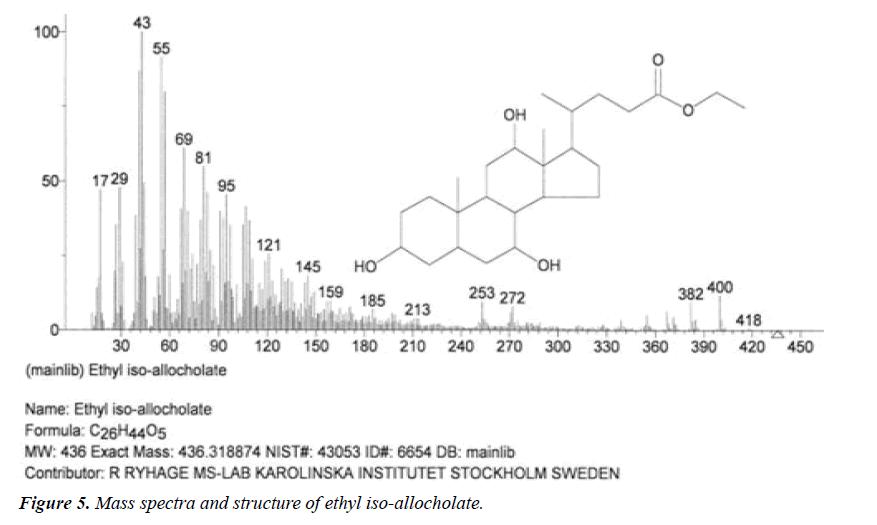 biomedres-ethyl-iso-allocholate
