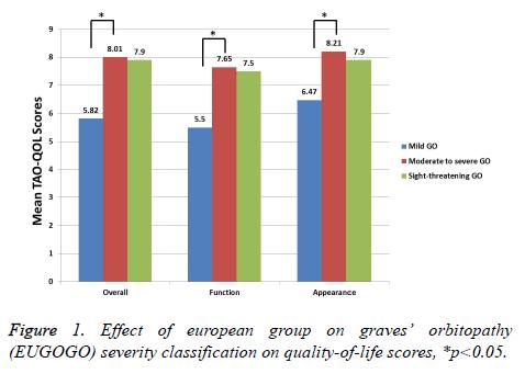 biomedres-european-group