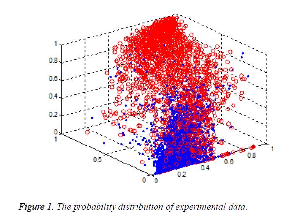 biomedres-experimental-data