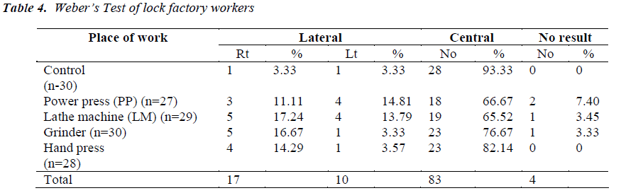biomedres-factory-workers
