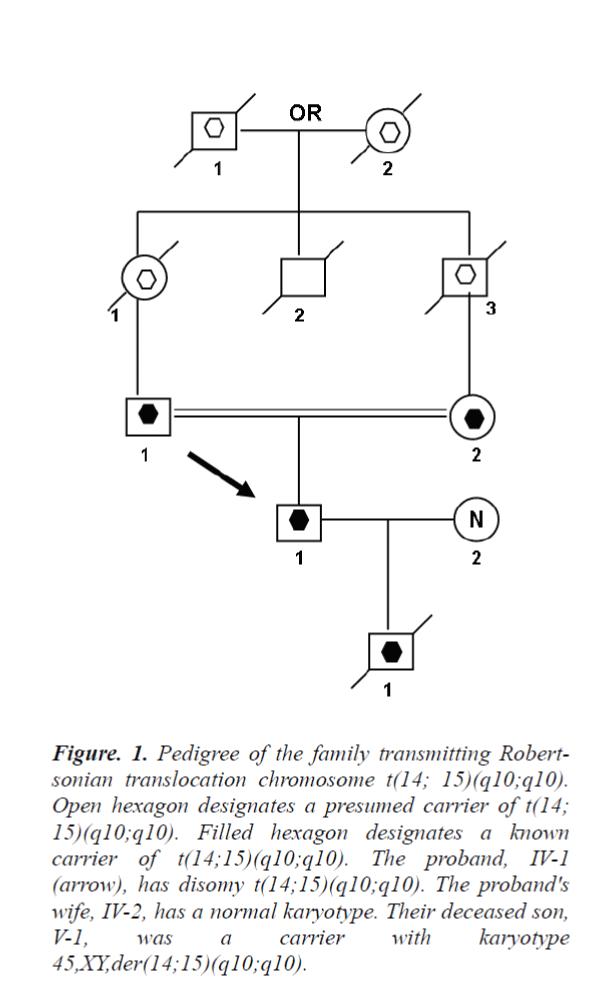 biomedres-family-transmitting