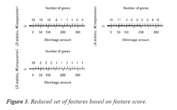 biomedres-feature-score