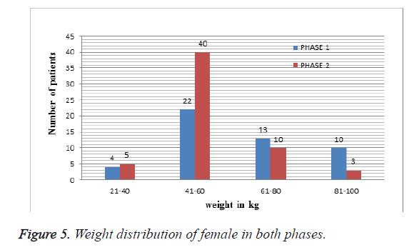 biomedres-female