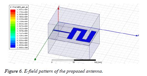 biomedres-field-pattern