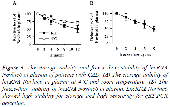 biomedres-freeze-thaw-stability