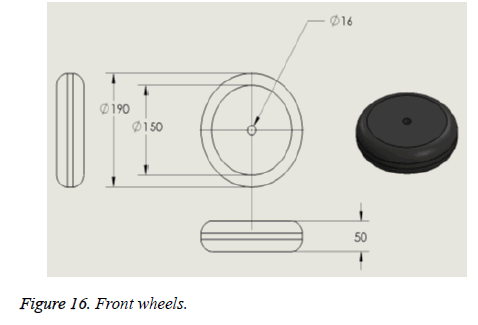 biomedres-front-wheels