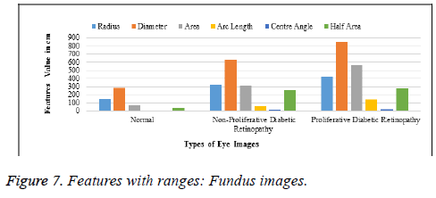 biomedres-fundus-images