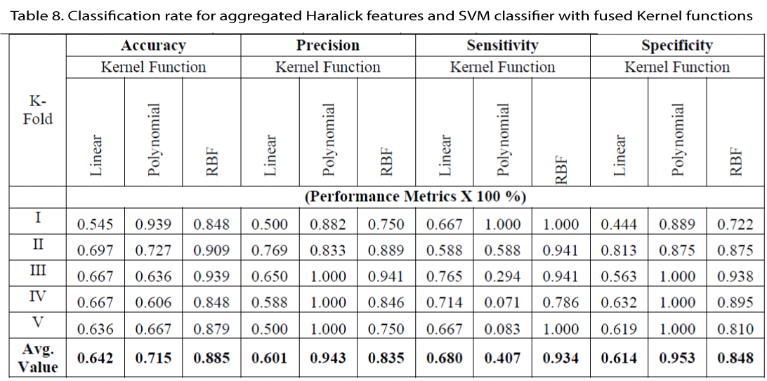 biomedres-fused-Kernel