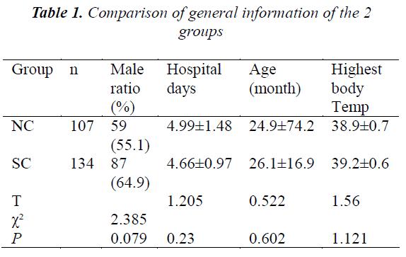 biomedres-general-information