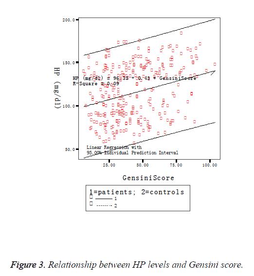 biomedres-gensini-score