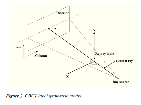 biomedres-geometric-model