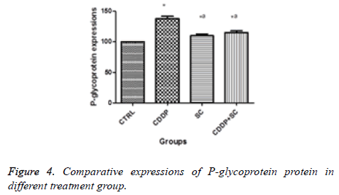 biomedres-glycoprotein-protein