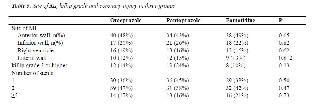 biomedres-grade-coronary-injury